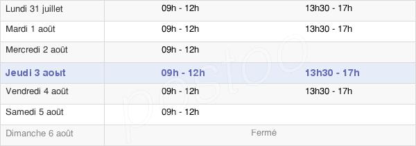 horaires d'ouverture de la Mairie De Lachapelle-Graillouse