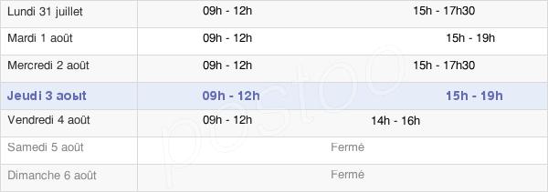 horaires d'ouverture de la Mairie De Charmes-Sur-Rhône