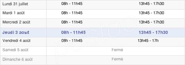 horaires d'ouverture de la Mairie De Annonay