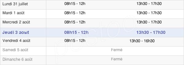 horaires d'ouverture de la Mairie De Le Pouzin