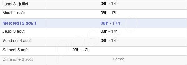 horaires d'ouverture de la Mairie De Guilherand Granges