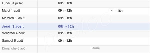 horaires d'ouverture de la Mairie De Vinezac