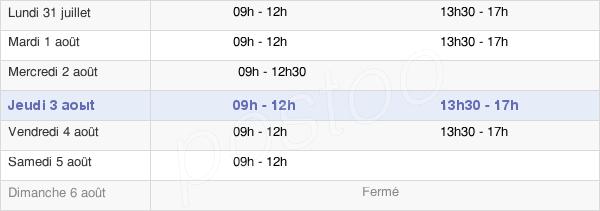 horaires d'ouverture de la Mairie De Bouchemaine