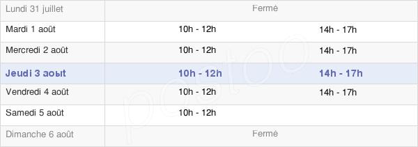 horaires d'ouverture de la Mairie De Nueil-Sur-Layon