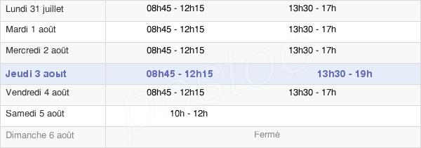horaires d'ouverture de la Mairie De Trélazé