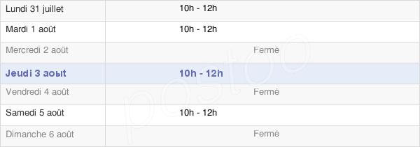 horaires d'ouverture de la Mairie De Soeurdres