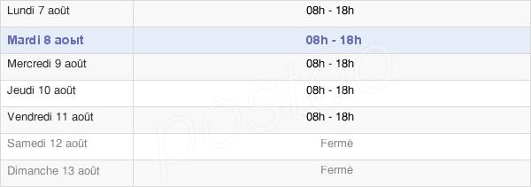 horaires d'ouverture de la Mairie De Valence
