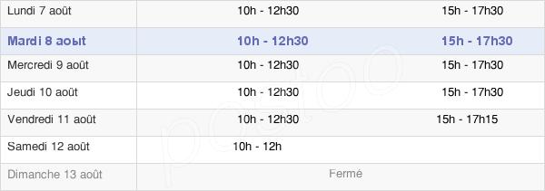 horaires d'ouverture de la Mairie De Saint Vallier Sur Rhone
