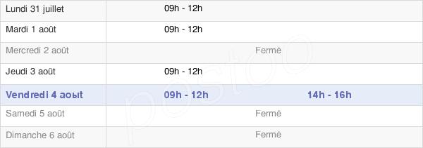 horaires d'ouverture de la Mairie De Saint-Denis-D'Orques