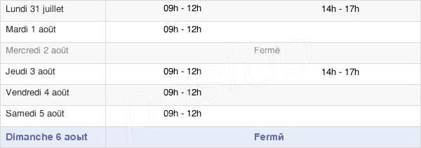 horaires d'ouverture de la Mairie De Sougé-Le-Ganelon