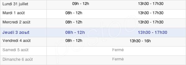 horaires d'ouverture de la Mairie De Verfeil