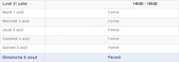 horaires d'ouverture de la Mairie De Fréchendets