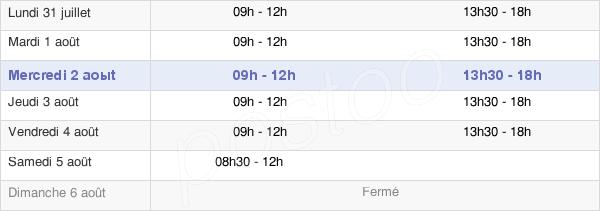 horaires d'ouverture de la Mairie De Saint-Loup-Cammas