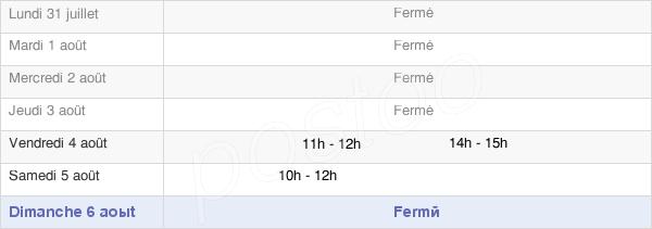 horaires d'ouverture de la Mairie De Benqué