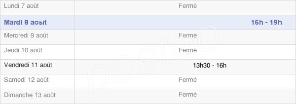 horaires d'ouverture de la Mairie De Lagarde