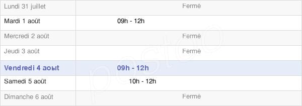 horaires d'ouverture de la Mairie De Puntous
