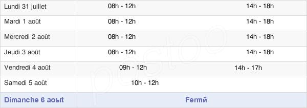 horaires d'ouverture de la Mairie De Pins-Justaret
