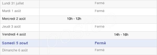 horaires d'ouverture de la Mairie De Luc