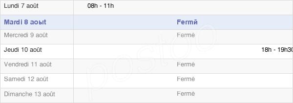 horaires d'ouverture de la Mairie D'Arcizans-Avant
