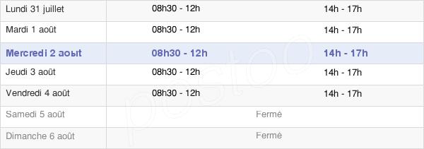 horaires d'ouverture de la Mairie De Montréjeau