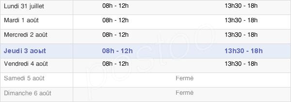 horaires d'ouverture de la Mairie D'Ibos