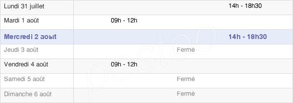 horaires d'ouverture de la Mairie De Saint-Savin
