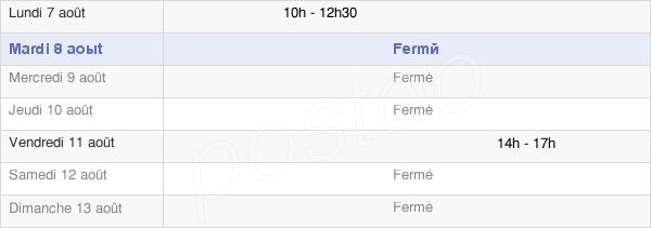 horaires d'ouverture de la Mairie De Peyrouse