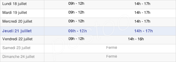 horaires d'ouverture de la Mairie De Trie-Sur-Baïse