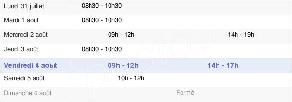 horaires d'ouverture de la Mairie De Loubajac