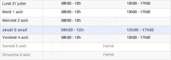 horaires d'ouverture de la Mairie De Capvern