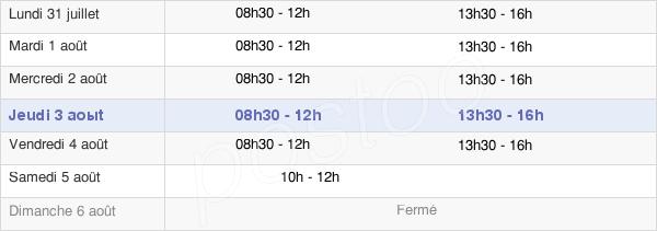 horaires d'ouverture de la Mairie D'Ossun