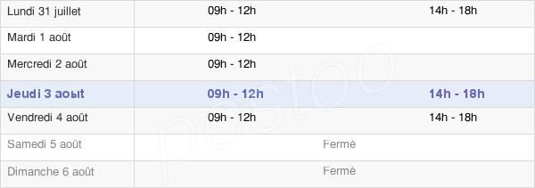 horaires d'ouverture de la Mairie De Pierrefitte-Nestalas