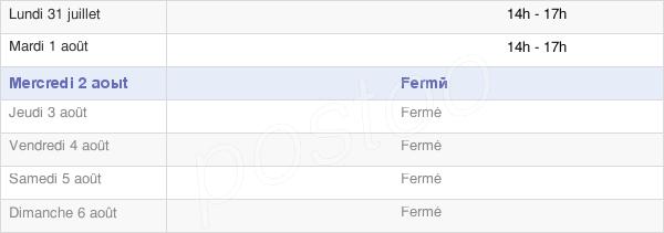 horaires d'ouverture de la Mairie De Sère-En-Lavedan
