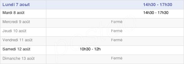horaires d'ouverture de la Mairie De Mazères-De-Neste