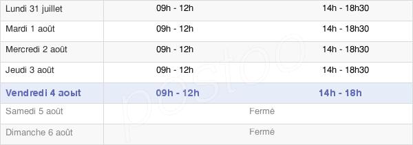 horaires d'ouverture de la Mairie De Laloubère