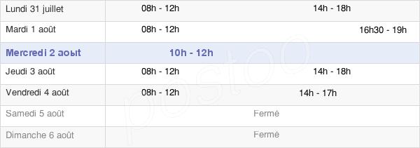 horaires d'ouverture de la Mairie De Bours