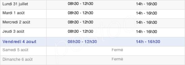 horaires d'ouverture de la Mairie D'Aignan