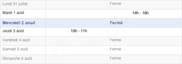 horaires d'ouverture de la Mairie De Vellechevreux-Et-Courbenans
