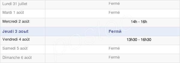 horaires d'ouverture de la Mairie De Bouhans-Et-Feurg
