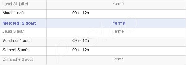 Cromagny haute sa ne mairie code postal postoo for Code postal saone