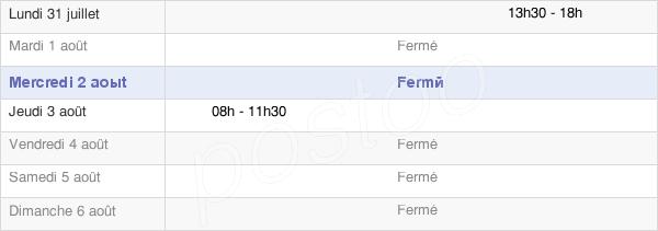horaires d'ouverture de la Mairie De Delain
