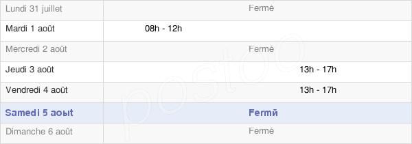 horaires d'ouverture de la Mairie De Villar-Saint-Anselme