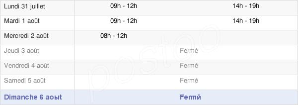 horaires d'ouverture de la Mairie De Pauligne