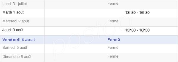 horaires d'ouverture de la Mairie De Fenouillet Du Razès