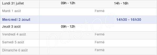 horaires d'ouverture de la Mairie Des Ilhes