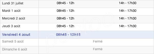 horaires d'ouverture de la Mairie De Thézan Des Corbières