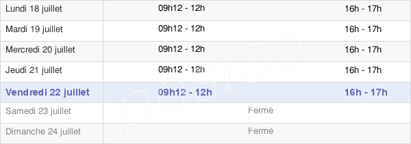 horaires d'ouverture de la Mairie De Argeliers