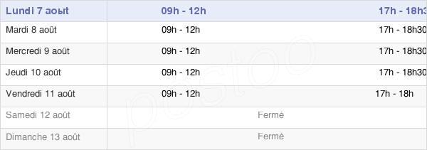 horaires d'ouverture de la Mairie De Sallèles-D'Aude
