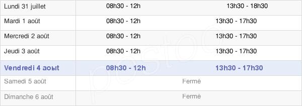 horaires d'ouverture de la Mairie De Cuxac-D'Aude