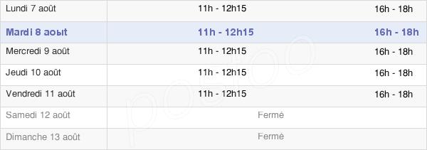 horaires d'ouverture de la Mairie De Tourouzelle